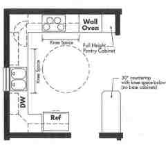 Kitchen Plan of Modular Home for Seniors